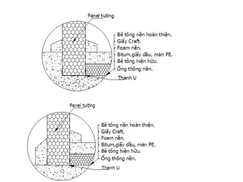 Quy trình lắp đặt kho lạnh tại Hưng Trí